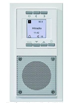 Steckdosenradio Kaufempfehlung Honeywell